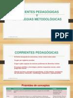 Corrientes Pedagógicas