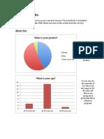 oer survey results