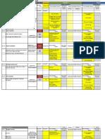Gb Code Checklist - Architectural - 27apr2017