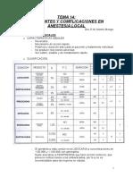 Accidentes y Complicaciones en Anestesia Local