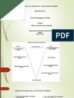 Aplicación de La Planificación y Control Integral de Utilidades