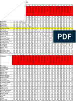 4th Fare Table Matrix