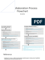ifsp collaboration process flowchart revised ke-jui yen 06252017