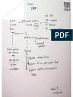 Estrategia CDIO Mapa Conceptual