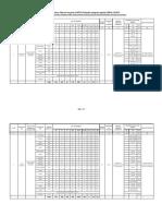 modified-vacancy-cen-03-2015-ntpc (www.arcexam.in).pdf