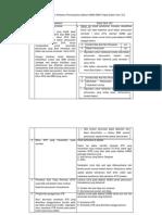 Alternatif Solusi dan Perbaikan Permasalahan Aplikasi SIMAK 16.0 PDF.pdf