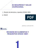 IPECR