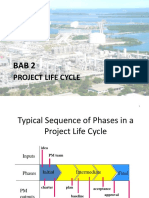 Bab 2. Project Cycle