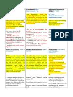 394786_20160919004719_governance_complete_chapter.pdf