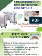 CLASE 3.-Dosis Unitarias
