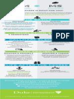 MEM vs MS Infographic (Nicholas School of Environment)