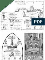 Estructura de La Santa Misa