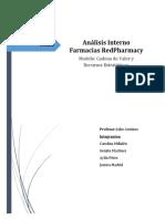 Farmacia RedPharmacy