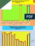 Grafik 2015