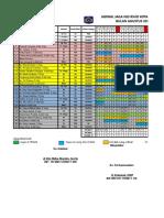 Jadwal IGD RSUD Kota Mataram Bulan Agustus 2017
