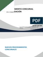 procedimiento concursal liquidacion