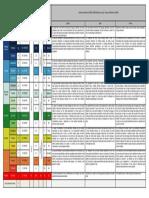 niveles cenni.pdf