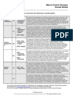 CFE LEVELS.pdf