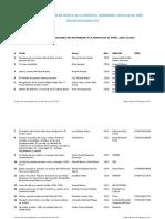 Investigaciones Musica PERU 2005 2015