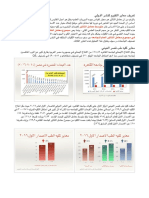 تقرير النشر الدولي للاصدار الاول لعام ٢٠١٦