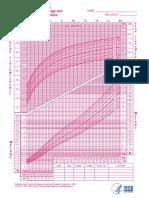 girls head circumference b-24mo.pdf
