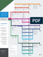 Certification Roadmap VMWARE