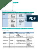 82352_76360_RANGKUMAN BIO.pdf