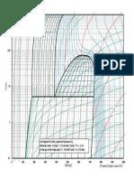 Chart-p-h-CO2