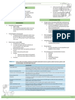 Review of ANS 2015 Dr Dimasicil