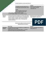 Leziuni Traumatice Ale Mucoasei Bucale patologie orala