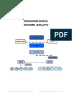 ORGANIGRAMA LEGISLATIVO GUATEMALA