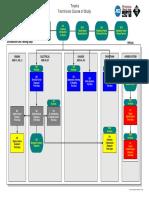 2007 Toyota Curriculum Map