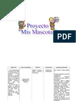 206422375-proyecto-mascotas.doc