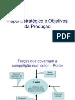 Papel Estrategico e Objetivos Da Producao