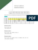 MetodosNumericos Taller INTERPOLACION