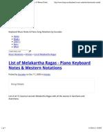 """List of Melakartha Ragas"""