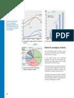 Analysing different charts.pdf