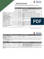 anexo1_cargosvagas_cpsmei0262015_24082015.pdf