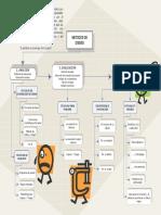PRESENTACION METODOLOGIA DEL DISEÑO.pdf