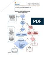 Suspected Preeclampsia Algorithm (1)