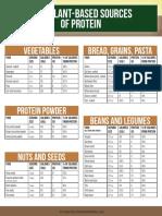 protein-grocery-list.pdf
