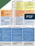 Transfusion Chart PDF Version