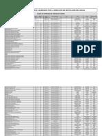 Lista de sonometros.pdf