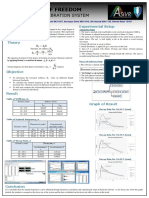 Vibration (Decay Rate)-Poster-Template 2015