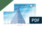 Proyección para Población 2015.xlsx