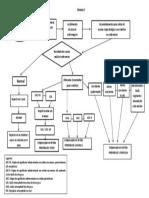 1.1. Conduta Para Rastreamento Do CA de Colo Do Utero Na APS - Fluxograma