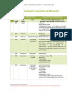 11485323085Grupos-de-inscripción_convocatoria-2017.pdf