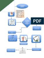 Diagrama licencia.docx