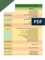 Informe Inspecciones 320, 330 y 340
