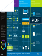 Windows Azure Scalability_Poster.pdf